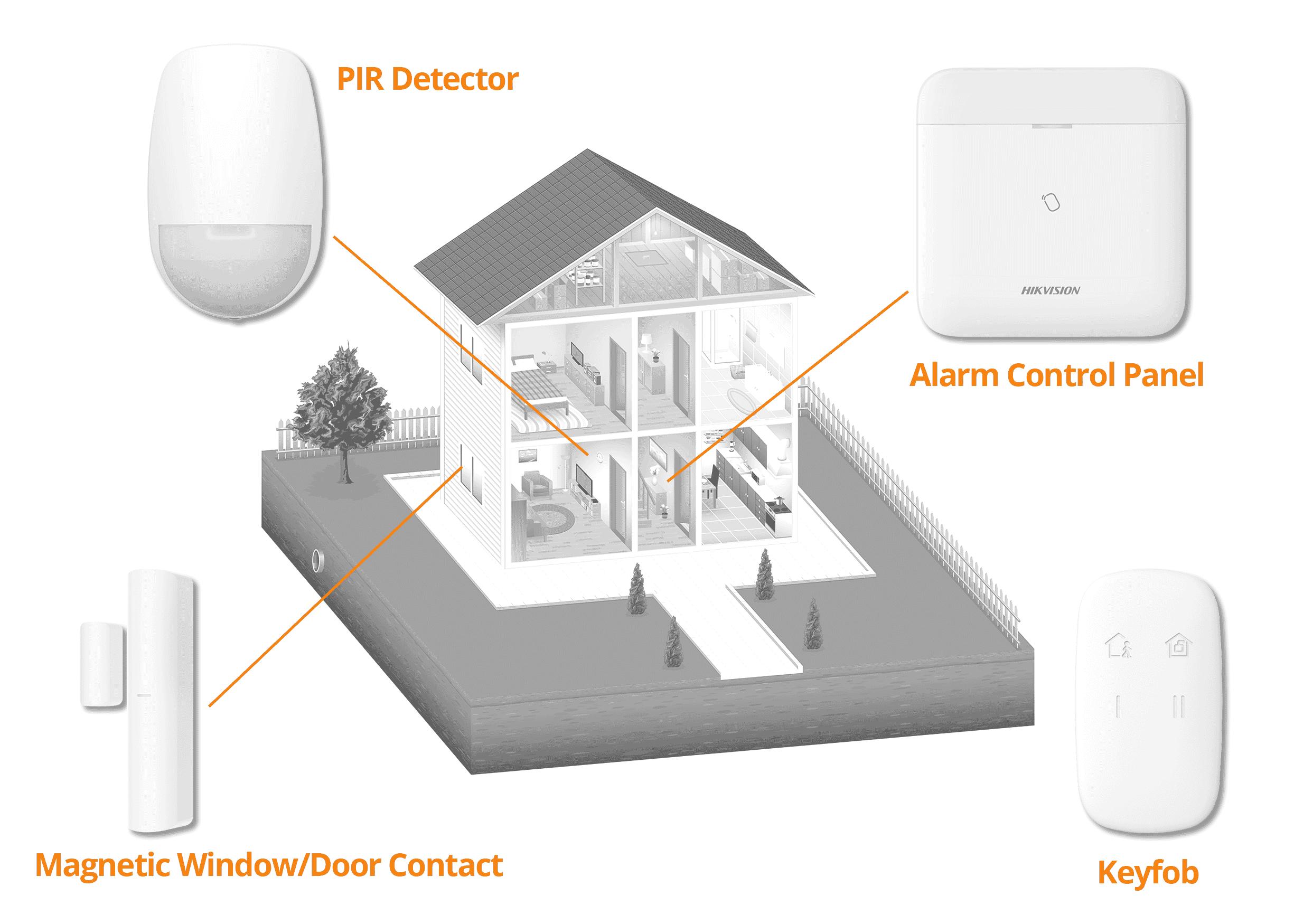 Hikvision DS-PWA96-Kit-WE 96 Zone Wireless Alarm Starter Kit   Connectec.uk