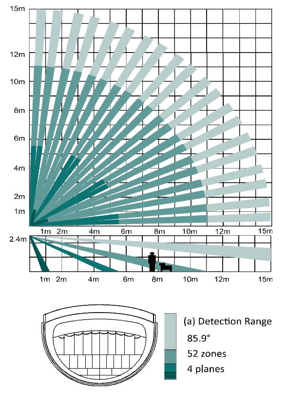 DS-PDP15P-EG2-WE_Lens_Diagram.png