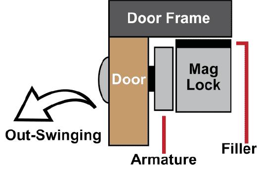 Maglock_Diagram(ML).png