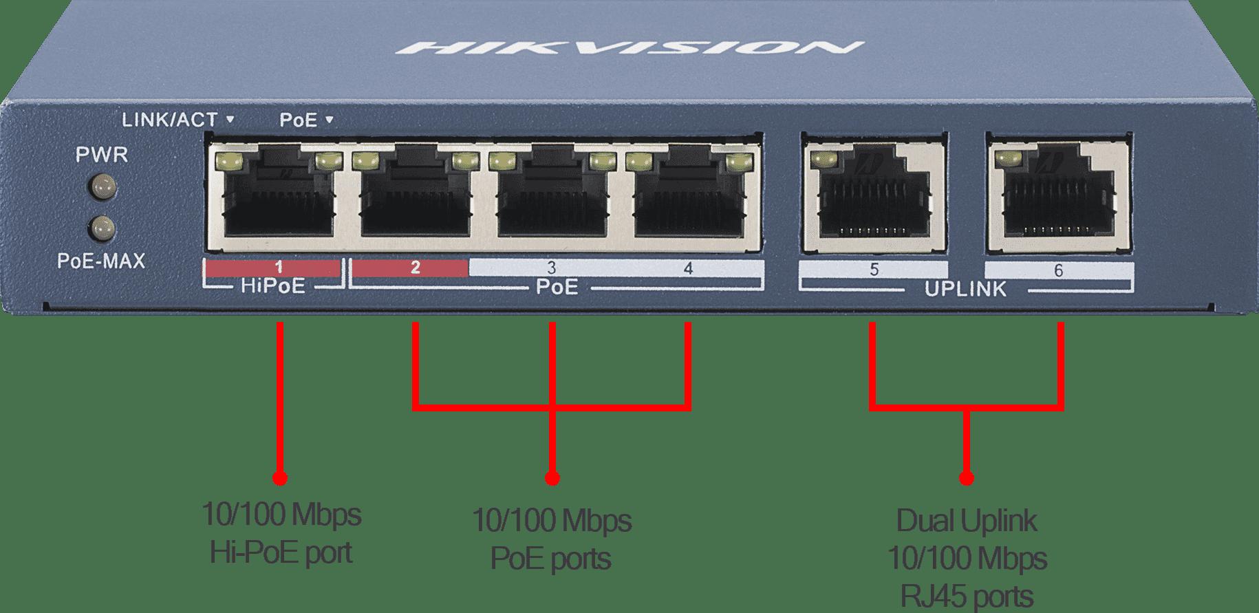 DS-3E0106HP-E_Ports.png