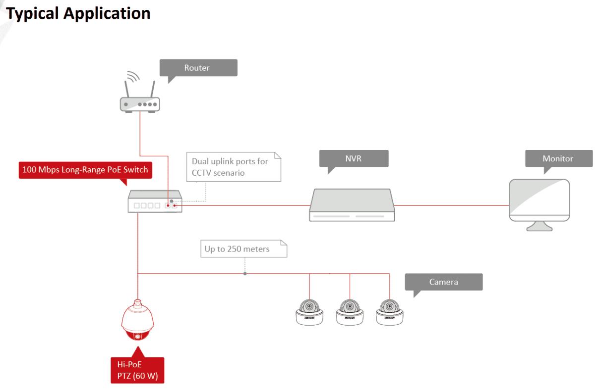 DS-3E0106HP-E_installation.png