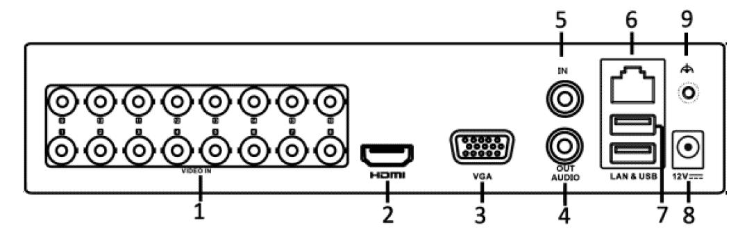 DVR-216G-F1_Dimensions.png