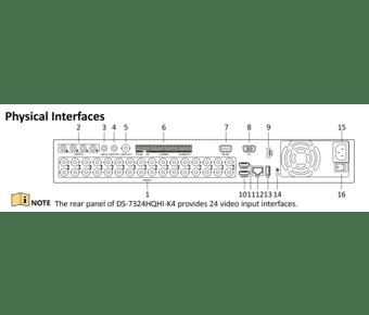 Hikvision DS-7332HQHI-K4 32 Channel 4MP Hybrid DVR