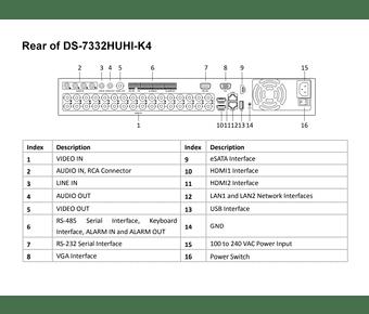 Hikvision DS-7332HUHI-K4 32 Channel 8MP TVI DVR