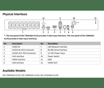 Hikvision IDS-7208HQHI-K1/4S 8 Channel Acusense Hybrid DVR