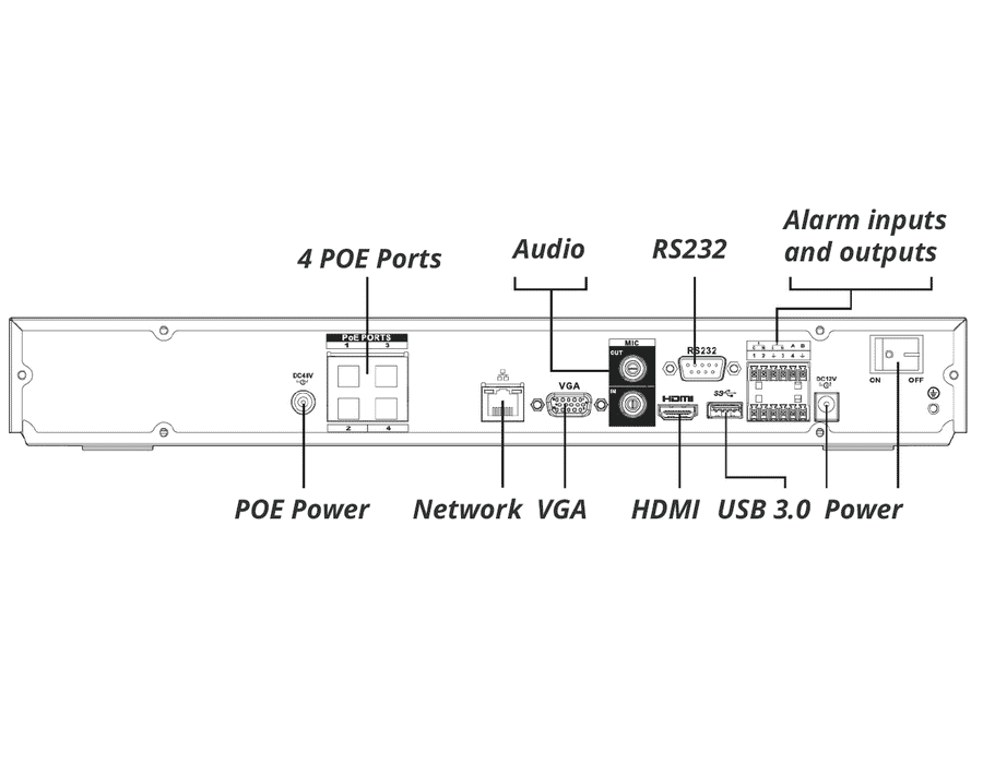 Honeywell HEN04102 4 Channel 5MP NVR 4 x POE