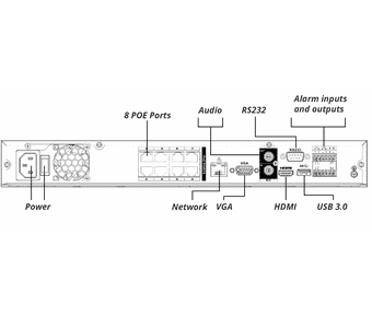 Honeywell HEN08102 8 Channel 5MP NVR 8 x POE