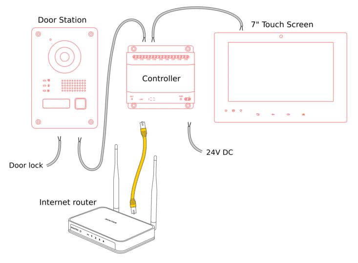 2-wire-intercom-diagram.png?scale.width=733