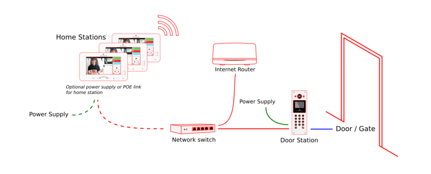 intercom-installation-diagram.png