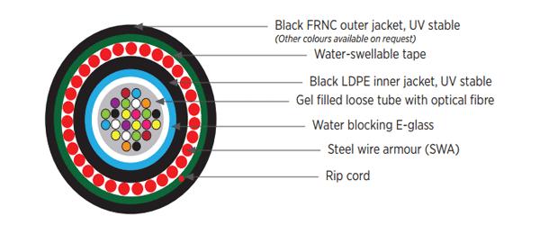 loose_tube_SWA_fibre_diagram.png