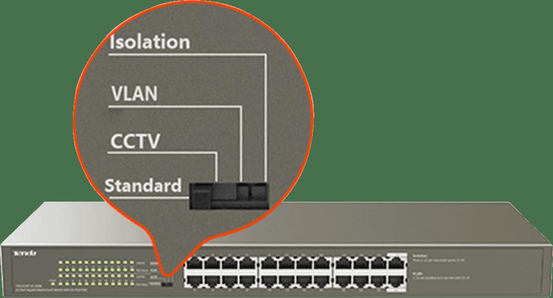 TEG1124P-24-250W_Switch_Icon.png