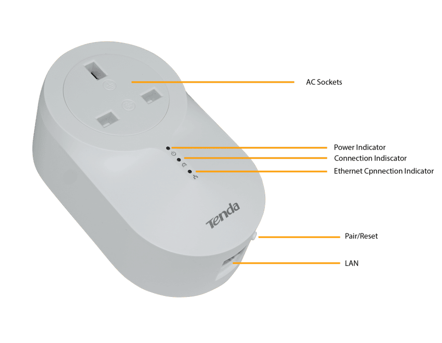 Tenda PH6 Gigabit Passthrough Powerline Network Extender