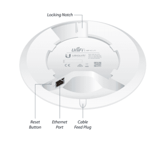 Ubiquiti Unifi UAP-AC-LITE Indoor Wireless Access Point
