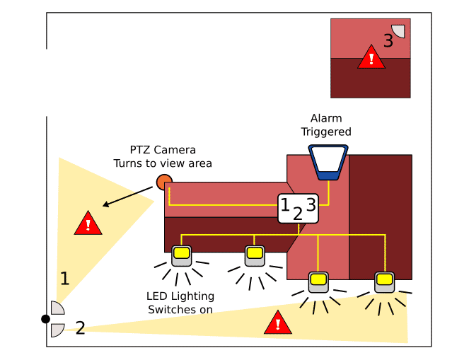 GJD_D-TECT_X_system_layout.png