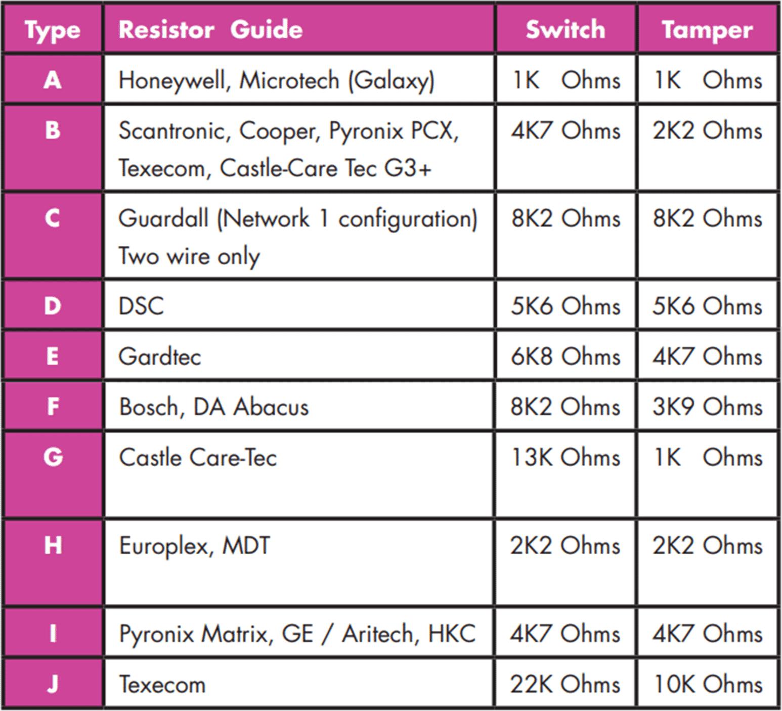 Resistor_Guide.png