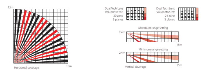 pyronix_tmd15_lens_coverage_diagram.PNG?scale.width=733