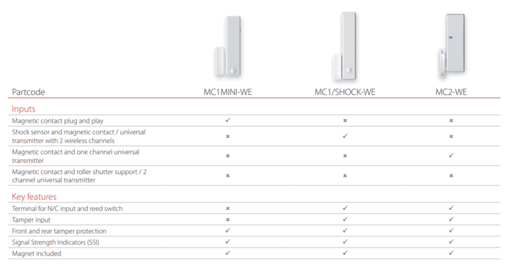 pyronix_wireless_magnetic_contact_comparison.PNG?scale.width=733