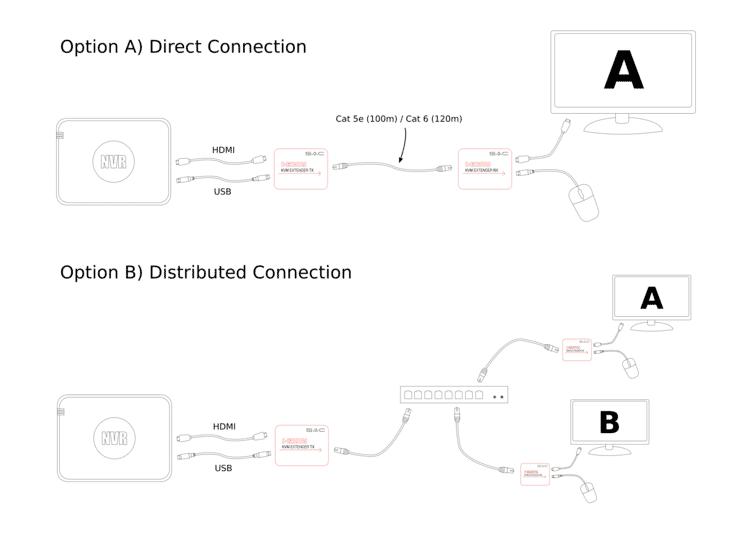 120_meter_hmdi_usb_over_cat_6_extender_diagram.png?scale.width=733