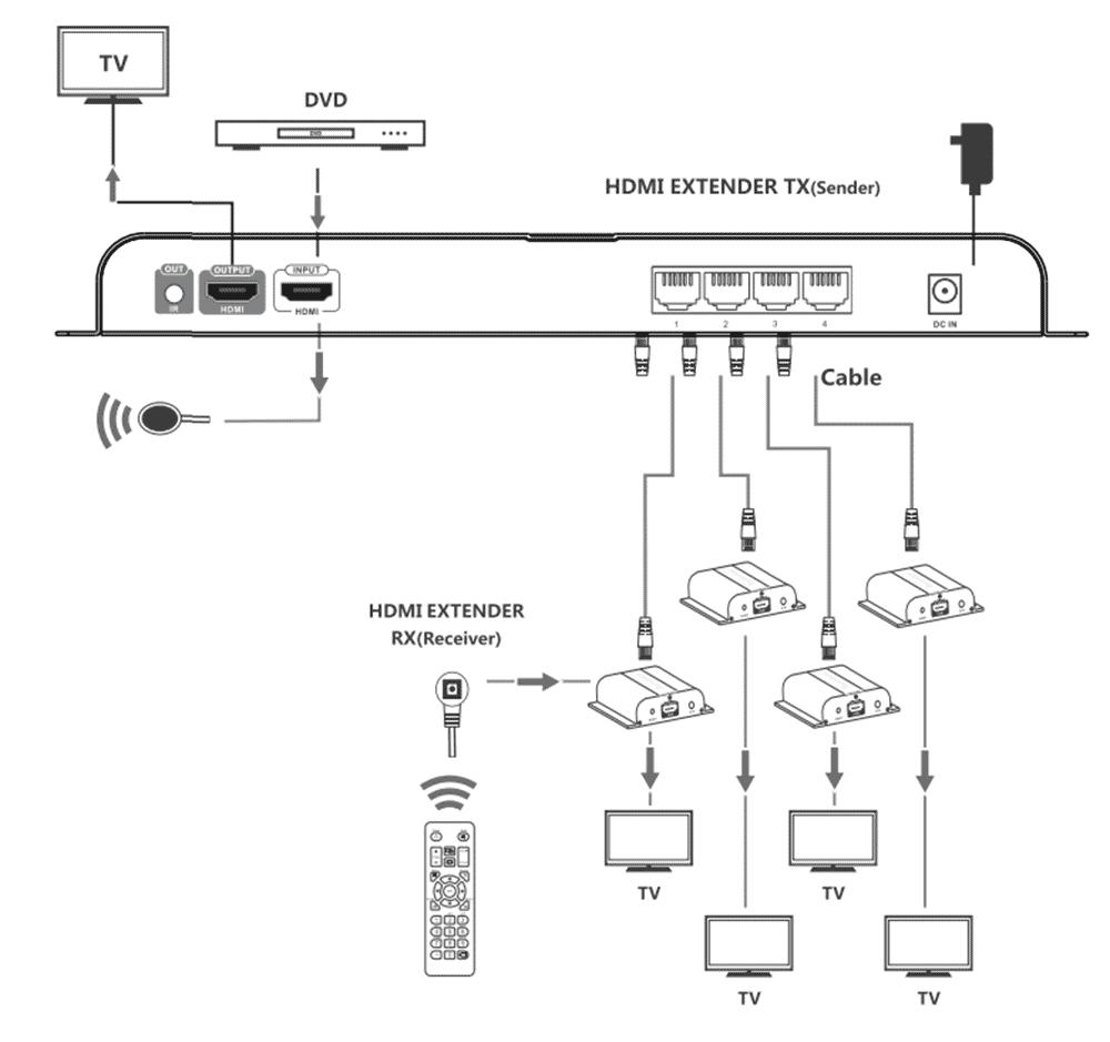 HDMI_Extender_Diagram.png