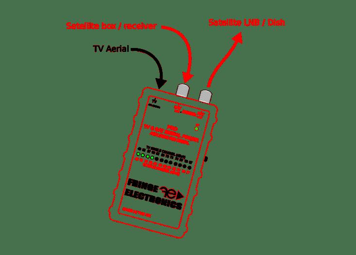 fringe_pro_aerial_satellite_meter_diagram.png?scale.width=733