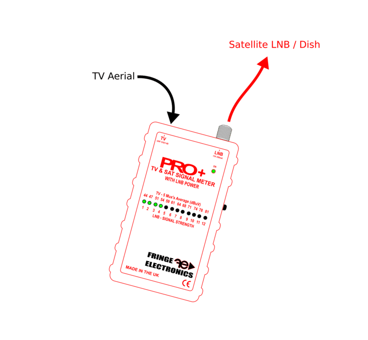 fringe_pro_aerial_satellite_meter_diagram