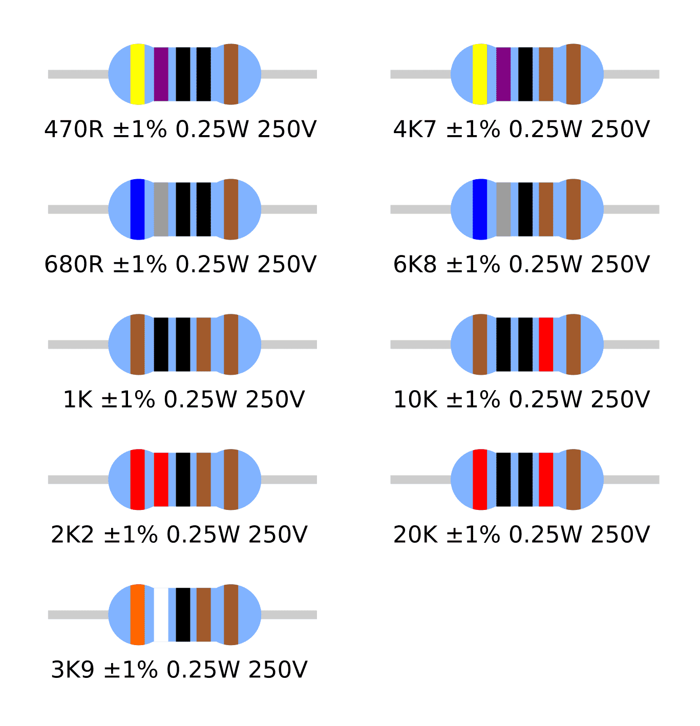 resistor_colour_codes.png