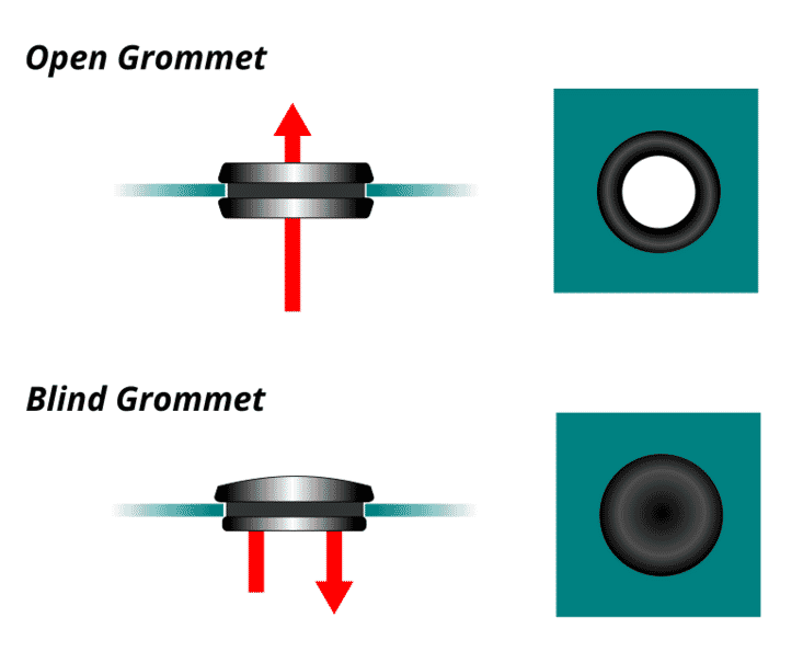 open-vs-closed-grommet.png?scale.width=733